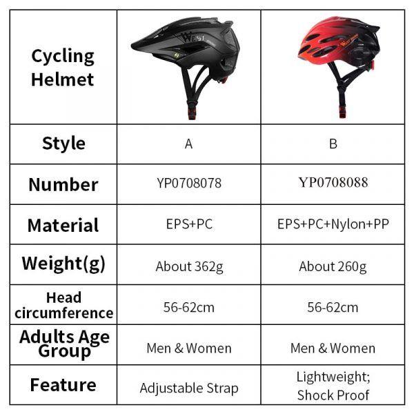 Casco de bicicleta de ciclismo WEST BIKING para hombres MTB
